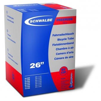 Schlauch Schwalbe SV 13 für Schlauchautomat Bild 1