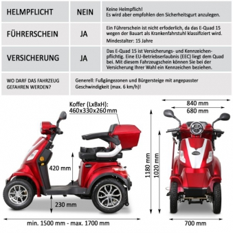 Seniorenmobil Elektromobil E-Quad Rolektro 15 rot Führerscheinfrei BG Bild 3